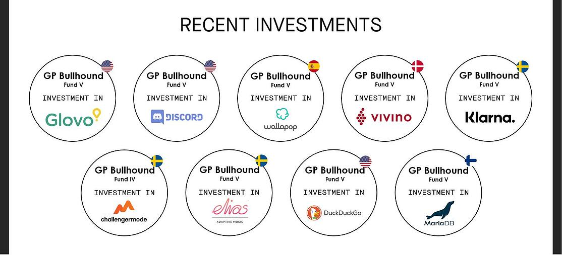 Investments_white